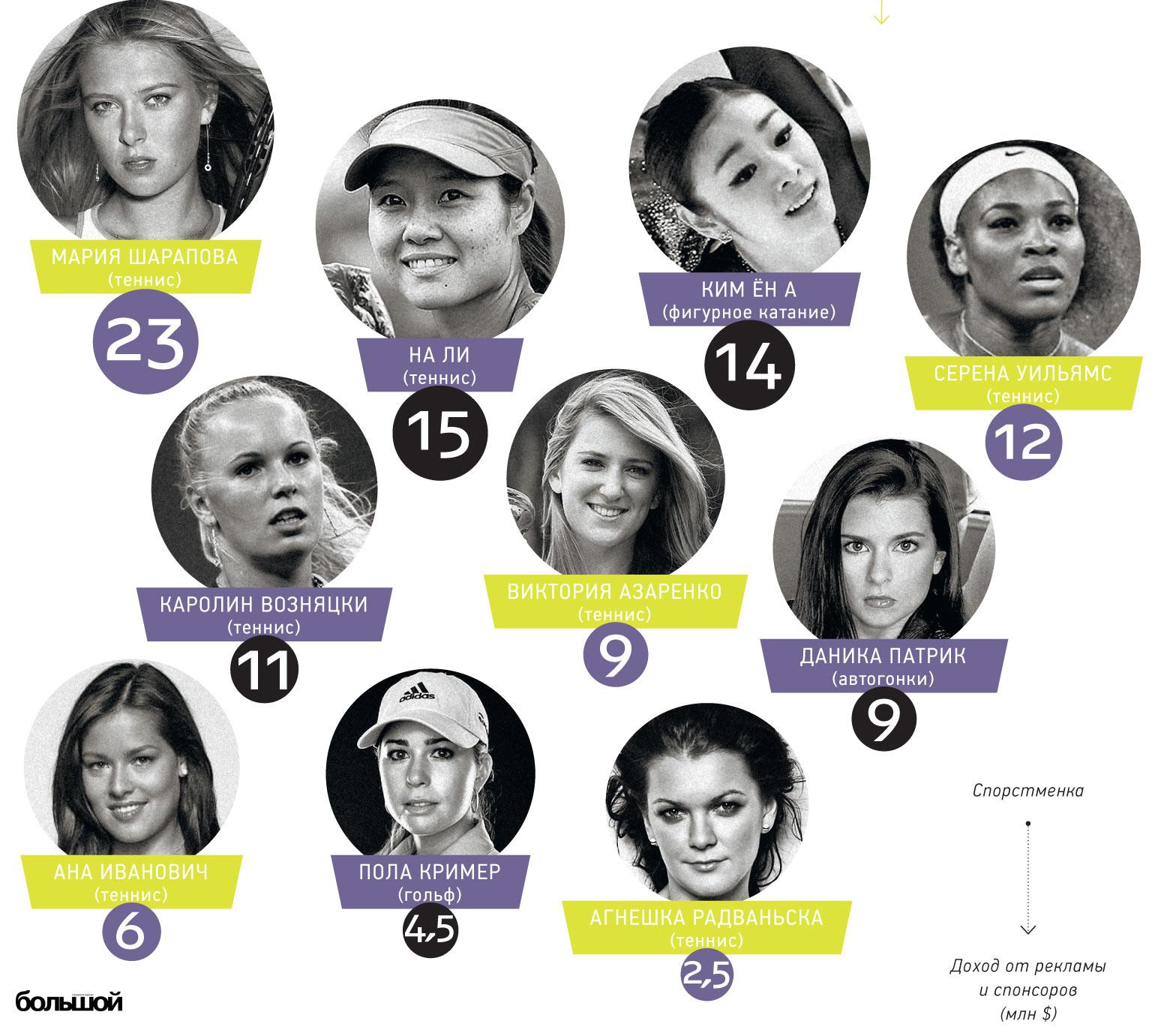 Теннис-деньги
